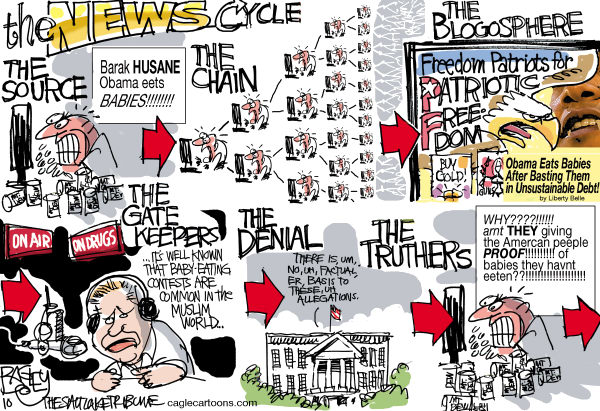 Pat Bagley - Salt Lake Tribune - The News Cycle COLOR - English - Fox, News, Bloggers, Blogosphere, New Cycle, Beck, The Web, Internet, email, Truthers, Lies, White House, Obama