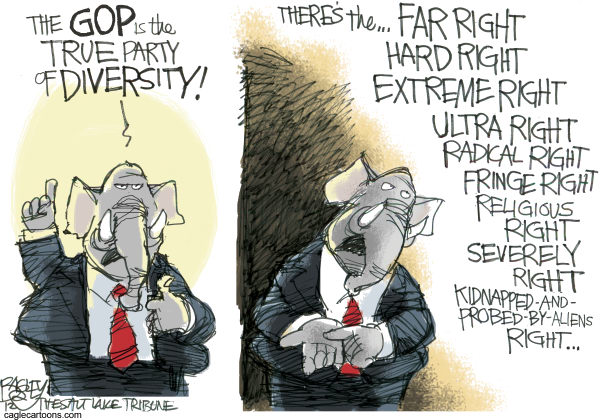 Pat Bagley - Salt Lake Tribune - GOP Right Turn Only - English - GOP, Republican, Party, Right, Far Right, Extreme Right, Conservative